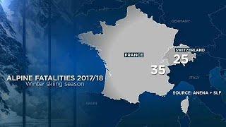 Svizzera, 5 escursionisti italiani morti a causa di una bufera