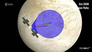Juice: cronaca del futuro incontro con le lune di Giove