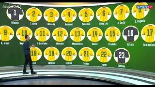 Seleção divulga a escalação da equipe que vai encarar a Croácia domingo com a ausencia de Neymar 01